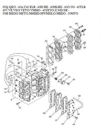 block parts yamaha 25 hp outboard motor  3 cylinder  qeo q